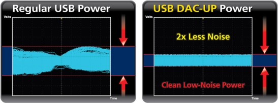 USB_DAC-UP_Power_Diagram