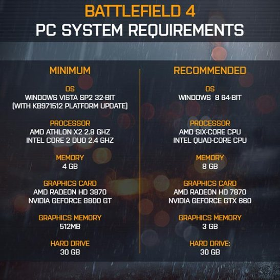 bf4-sys-req